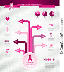 Breast cancer awareness infographics ribbon symbol tree links information graphic icons template. EPS10 vector file organized in layers for easy editing.