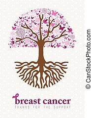 Breast cancer awareness month pink tree