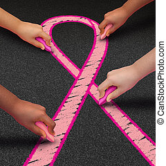 Breast Cancer Community