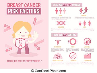 breast cancer risk factors infographics, health care and medical information