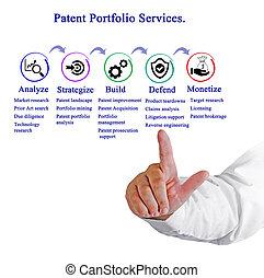 brevet, portefeuille, services