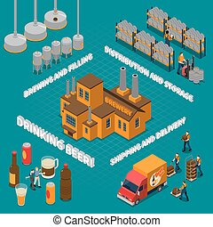 Brewery Isometric Composition