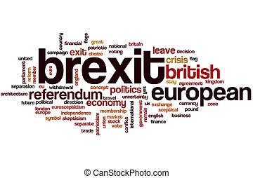 Brexit word cloud concept - Brexit word cloud