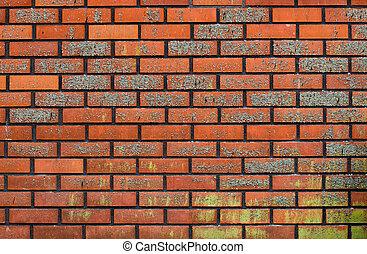 Brick wall pattern background
