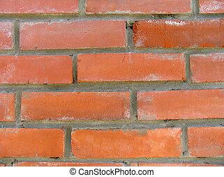 brickwall, 手ざわり