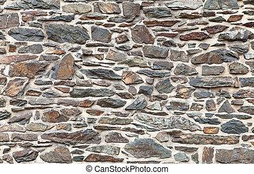 brickwall, achtergrond