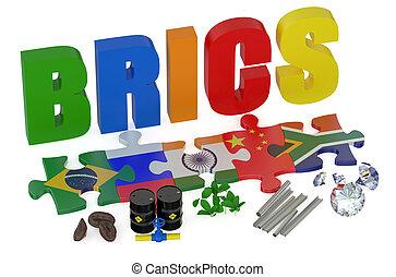 brics, concetto