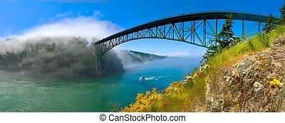 Bridge above the ocean strait.