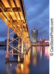 Bridge and skyscraper