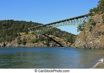 Bridge at Deception Pass