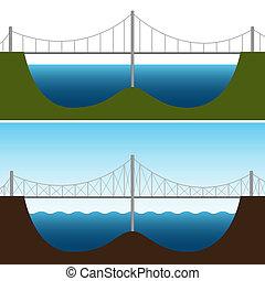 Bridge Chart - An image of a bridge chart.
