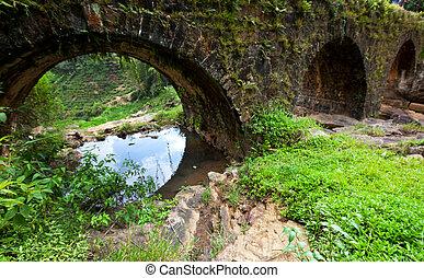 Bridge on Sri Lanka
