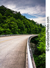 Bridge on the Blue Ridge Parkway in North Carolina.