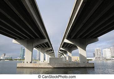Bridge over the Biscayne Bay, Miami Downtown, Florida USA