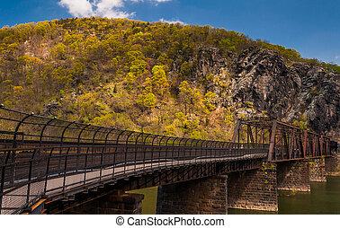 Bridge over the Potomac River