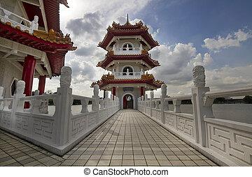 Bridge to Pagoda at Chinese Garden