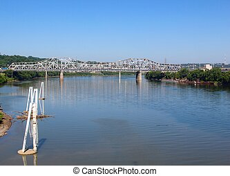 Bridges over the River