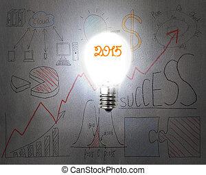 bright 2015 light bulb illuminated dark doodles wall