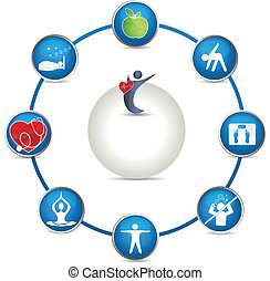 Bright Health care circle. Healthy person is one who sleeps well, eats healthy food, makes exercises, good sleep, have normal weight, do not stress, visits the doctor for checkup.