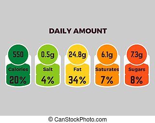 Bright nutrition facts vector package labels with calories and ingredient