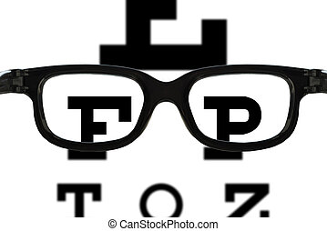 bril, gezichtstest