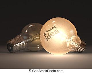 brillant ide