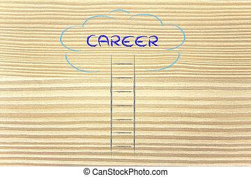 brillant, mener, étapes, carrière