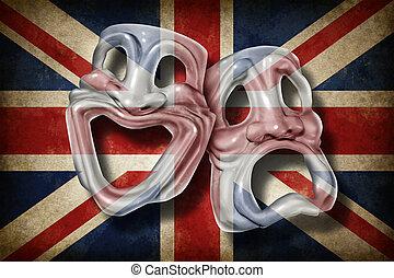 britannique, théâtre