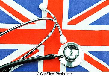 British flag concept