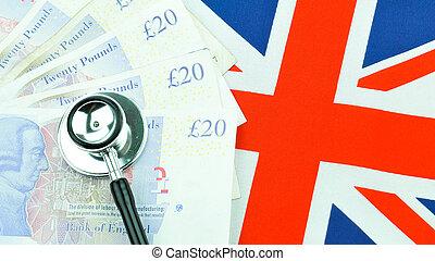 British pound concept