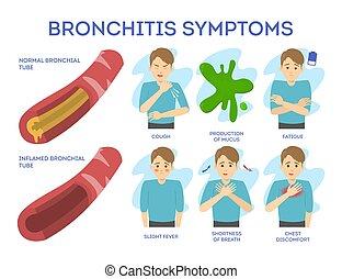Bronchitis symptoms set. Chronic disease. Chest pain