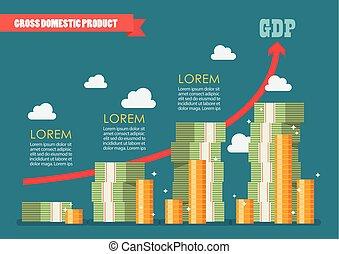 bruto, produto, infographic, doméstico