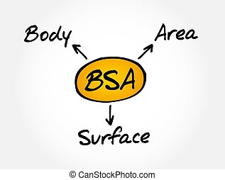 BSA - Body Surface Area acronym, concept background