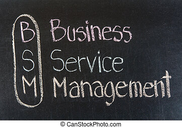 BSM acronym Business Service Management