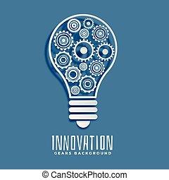 bub, 革新, 考え, 背景, ギヤ