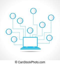 bubbla, laptop, meddelande