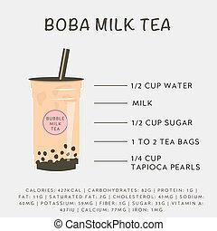 Bubble milk tea recipe and nutrition facts. Banner for ...