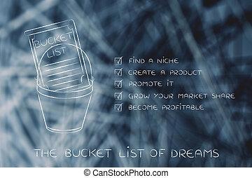 bucket list with entrepreneur's niche business goals