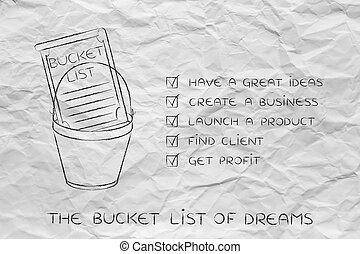 Entrepreneurial Success Checklist | Bucket List With Innovative Product Success Thought Bubbles Version
