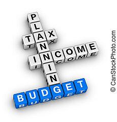 budżet, planowanie