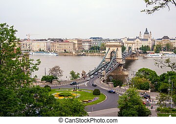 Budapest in summer