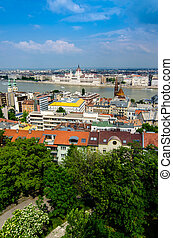 Budapest overview