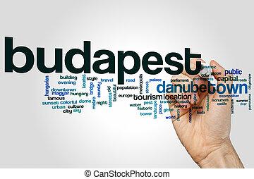 Budapest word cloud