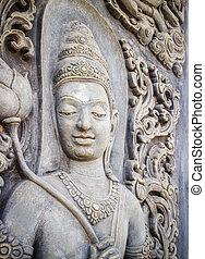 Buddha Statue at Temple