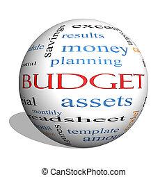 Budget 3D sphere Word Cloud Concept