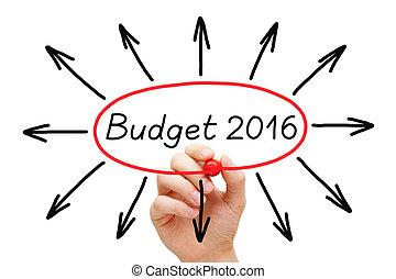 budget, année, concept, 2016