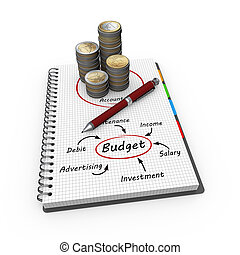 Budget as concept - Budget concept illustration design over...