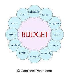 Budget Circular Word Concept - Budget concept circular...