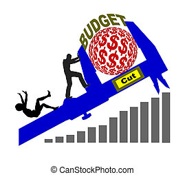 Budget Cut and Job Loss - Rising profits through cutting...
