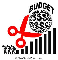 Budget Cuts and Rising Profits